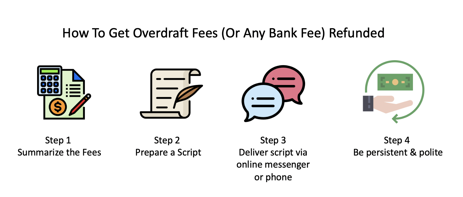 How to Get Overdraft Fees Refunded