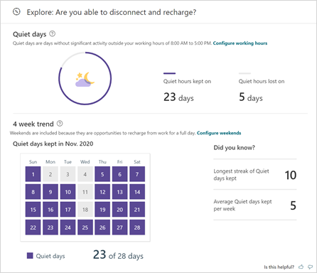 Screenshot of the Wellbeing page of MyAnalytics.