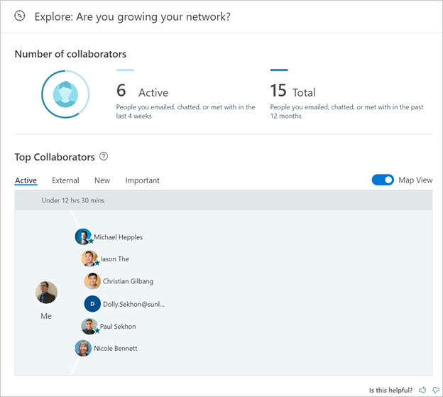 Screenshot of the Network page of MyAnalytics.
