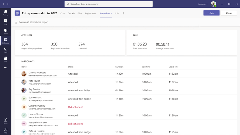Image of the post-meeting reporting in Microsoft Teams.