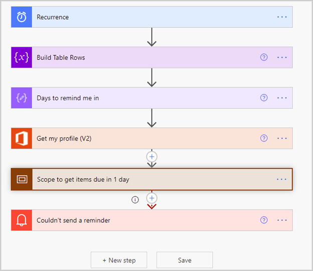 Image of a flow in Power Automate.
