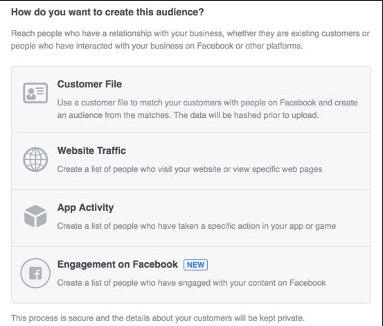 Four Types of Facebook Custom Audiences