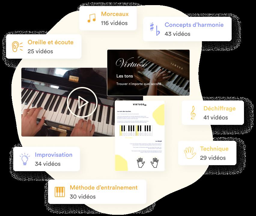 programme détaillé complet de Hello Virtuoso pour apprendre le piano