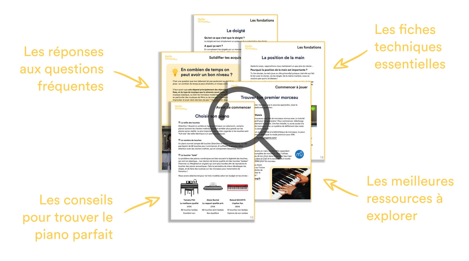aperçu du contenu du guide de l'apprenti pianiste pdf 55 pages
