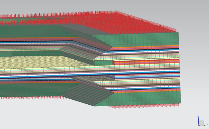 composite finite element analysis