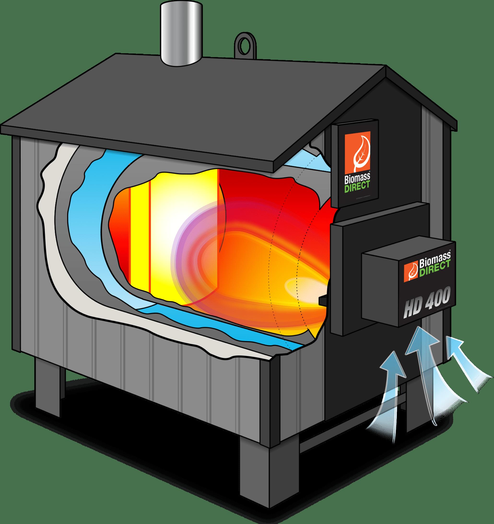 Biomass Direct