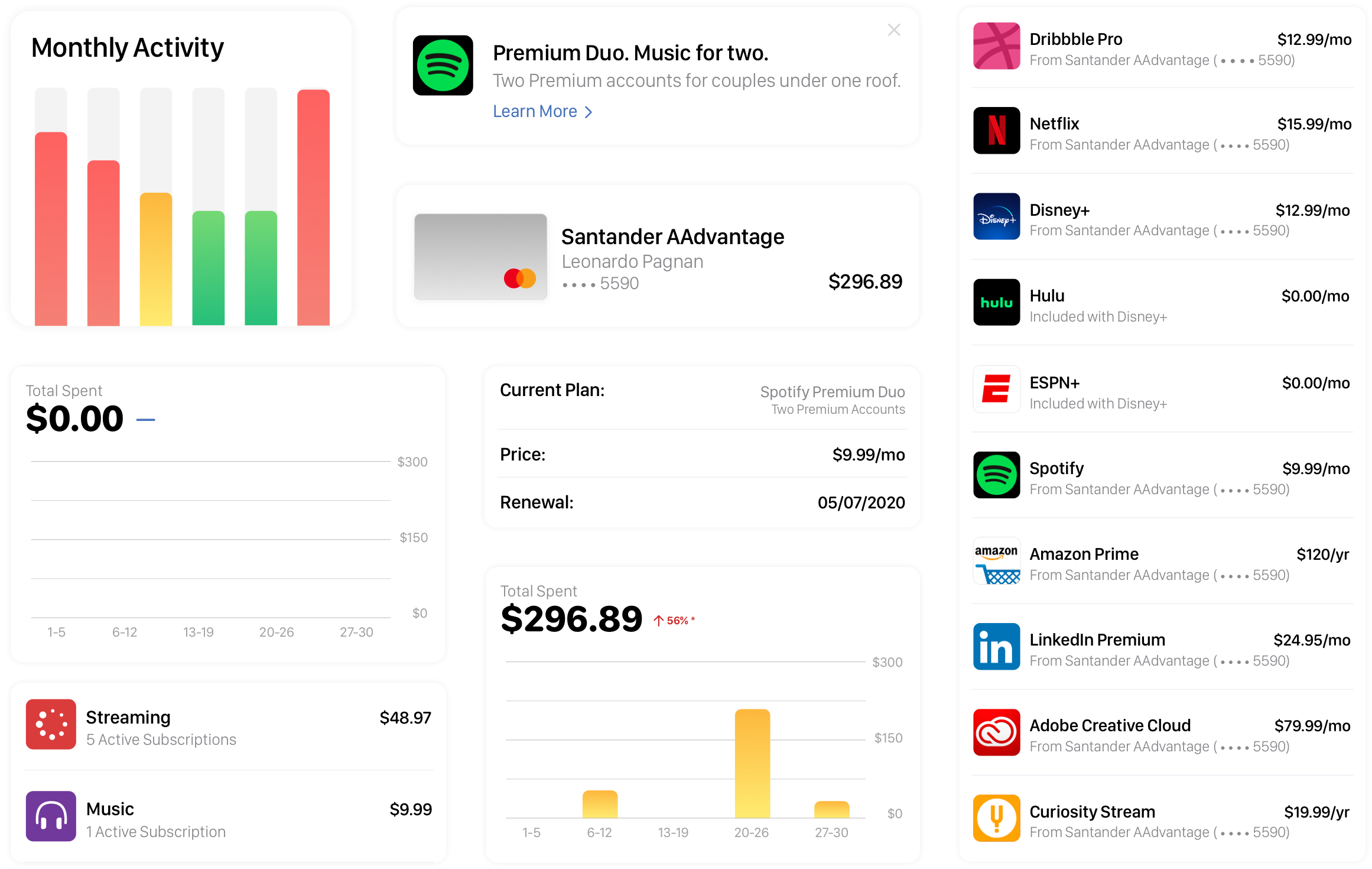 Imagens dos componentes do layout para o aplicativo