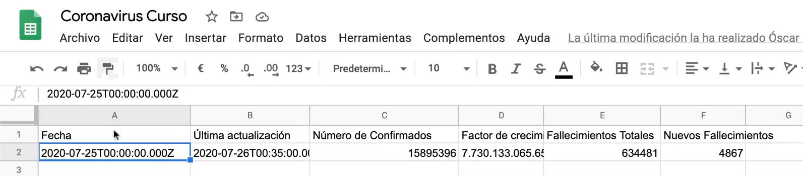 Datos actualizados Google Sheets