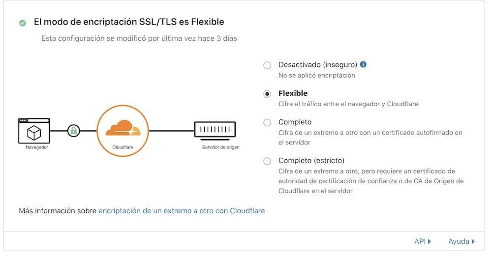 certificado flexible cloudflare