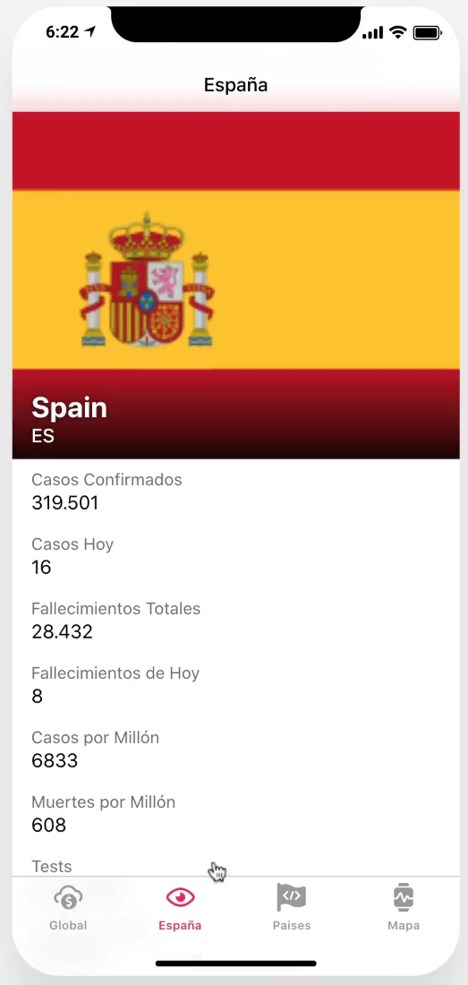 Coronavirus datos solo España