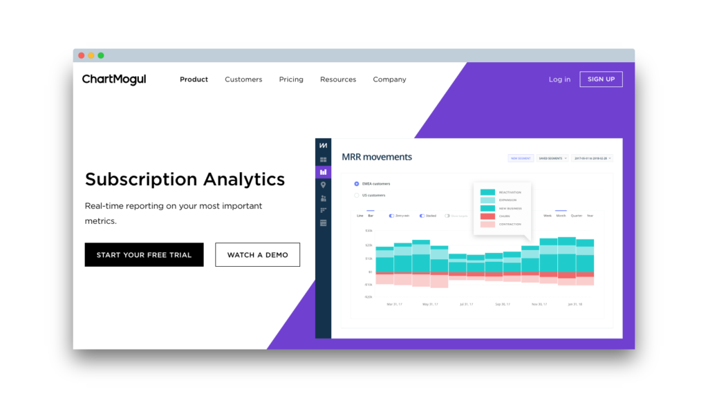 This is an image on the churn buster blog, specifically on a post about best of breed tools for subscription based businesses. It is an image of ChartMogul's homepage, which is a great tool for any subscription based business or subscription site.