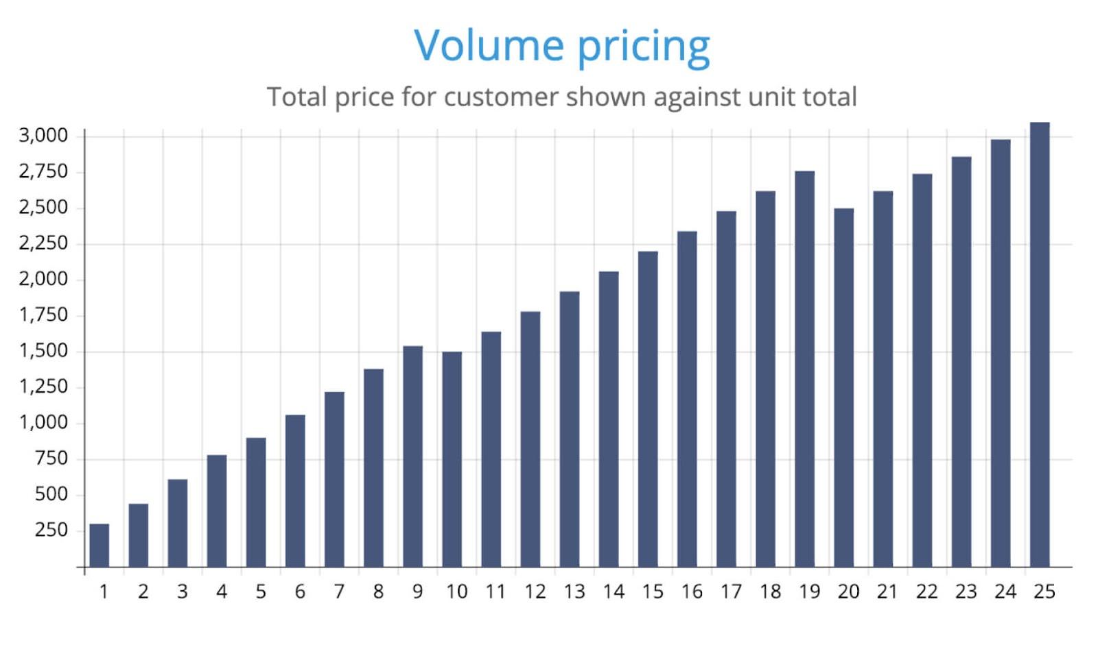 volume graph@2x