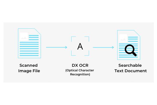 OCR diagram