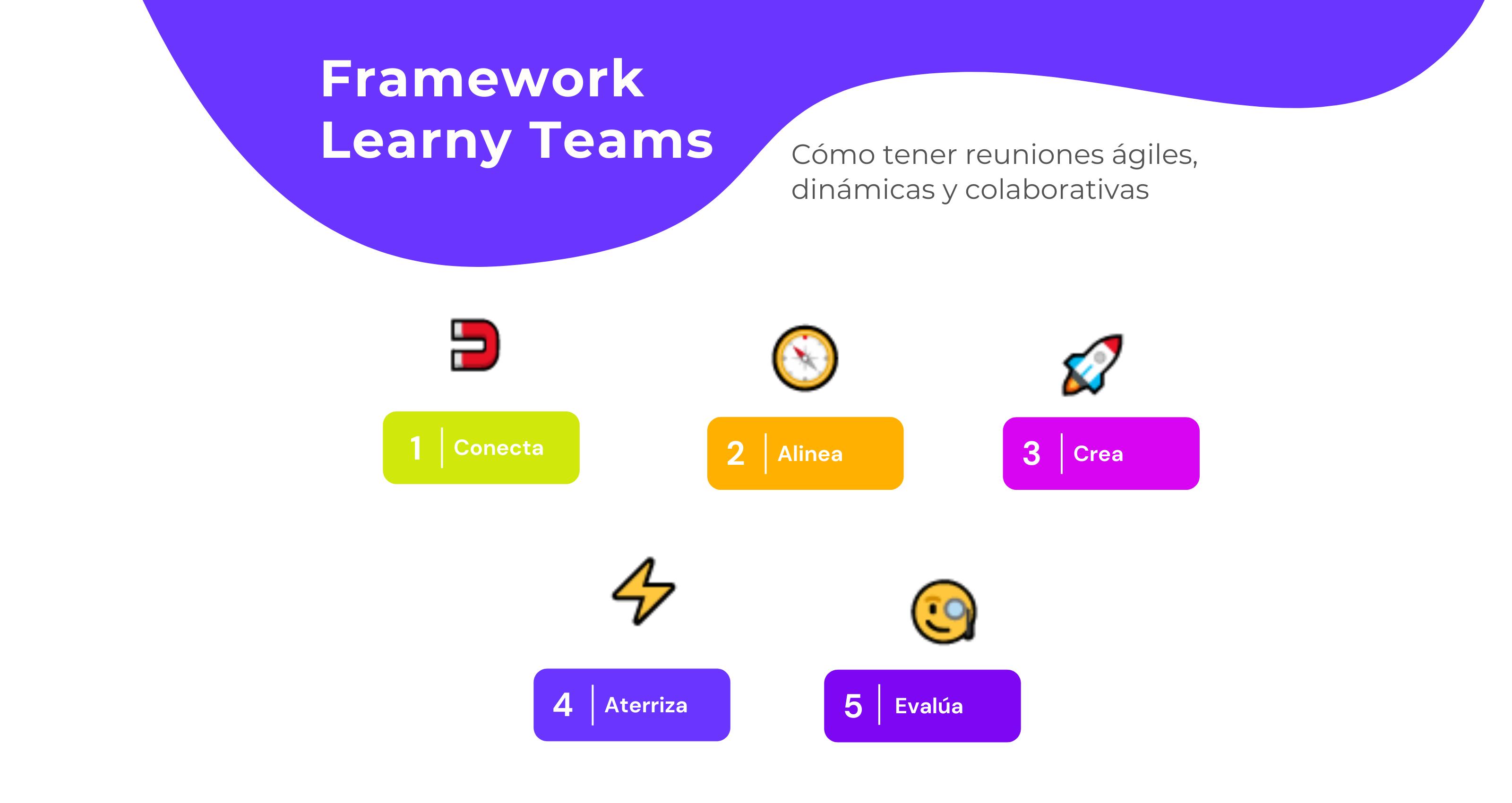 Conoce nuestro framework para tener talleres efectivos