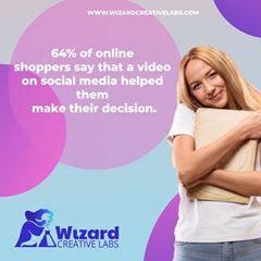 social media management statistic