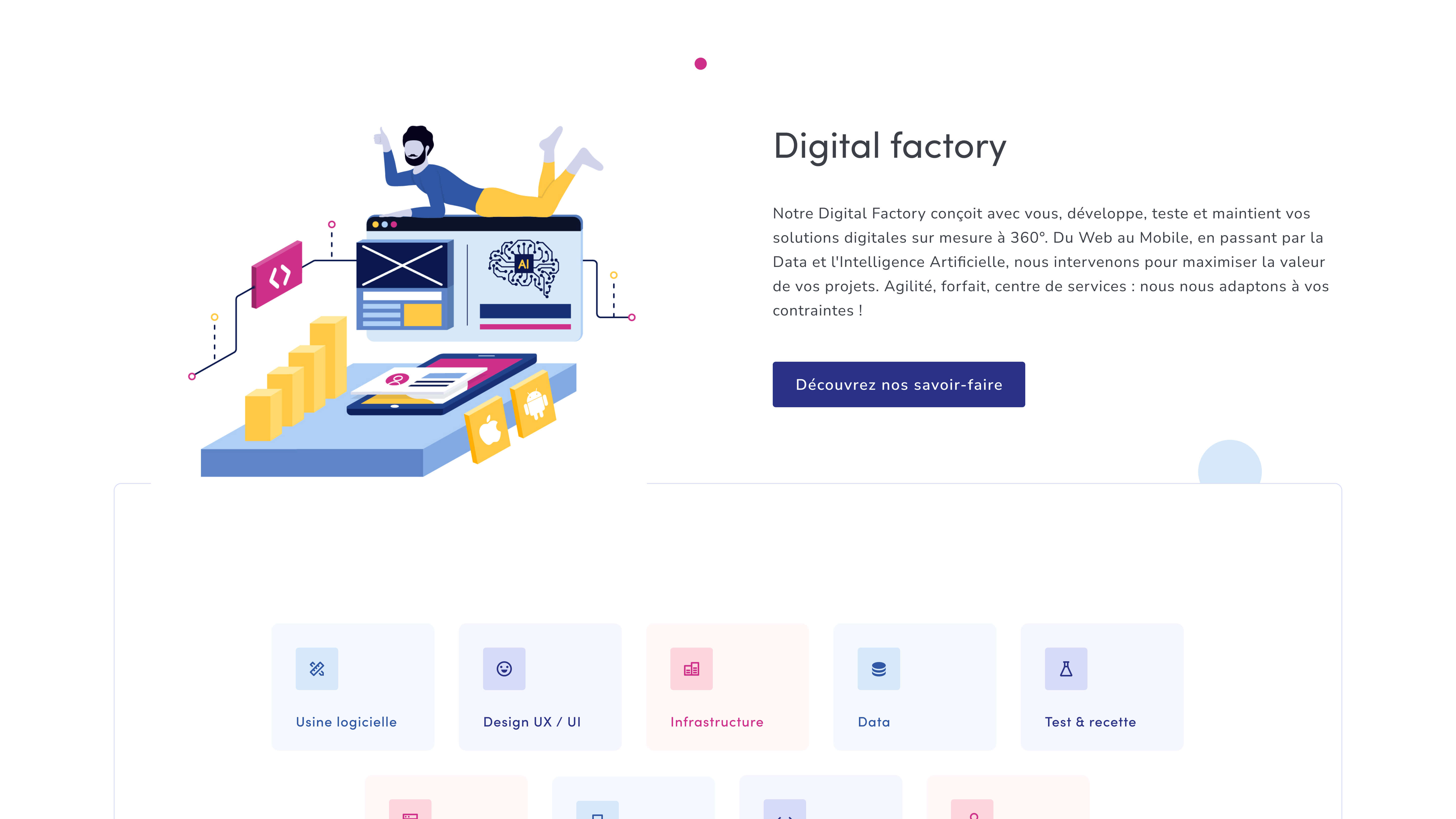 Web interface that illustrates the digital factory of the Amiltone agency