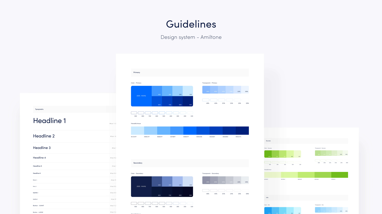 Image qui synthétise les styleguides du design system