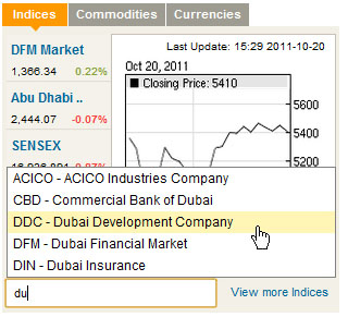 gulf news financial widget design
