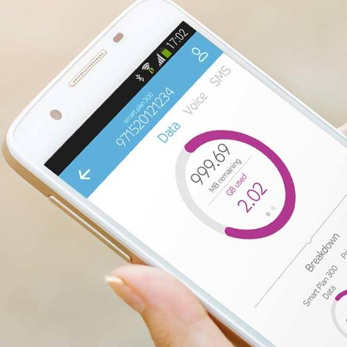 Selfcare App