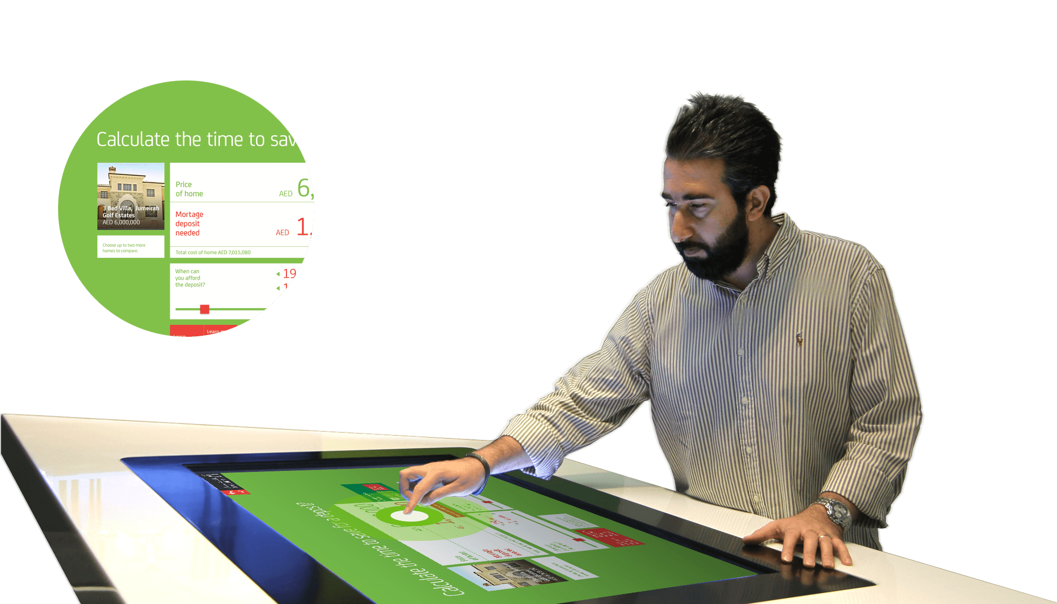 Commercial bank of dubai interactive online bank