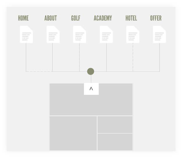 emaar the montgomerie website site structure