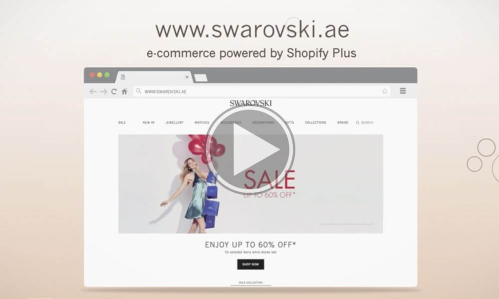 swarovski ecommerce site case study video
