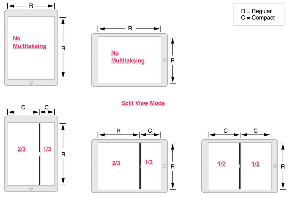 ios 9 splitview dividers