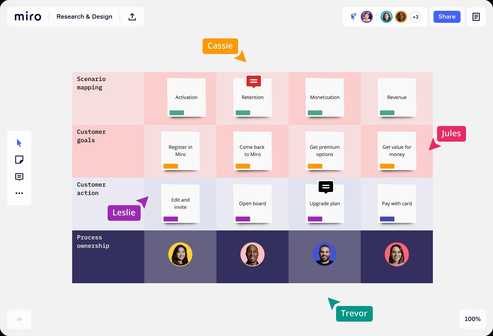Aplikacja Miro