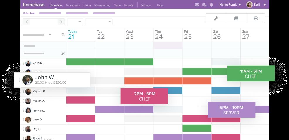 planowanie pracy w Homebase