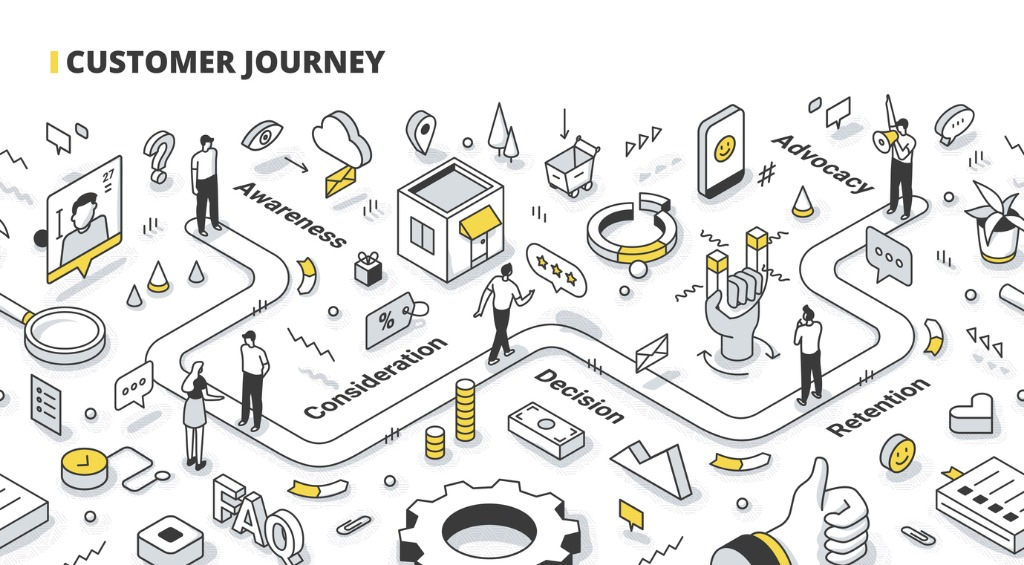 Customer journey mapping: case study