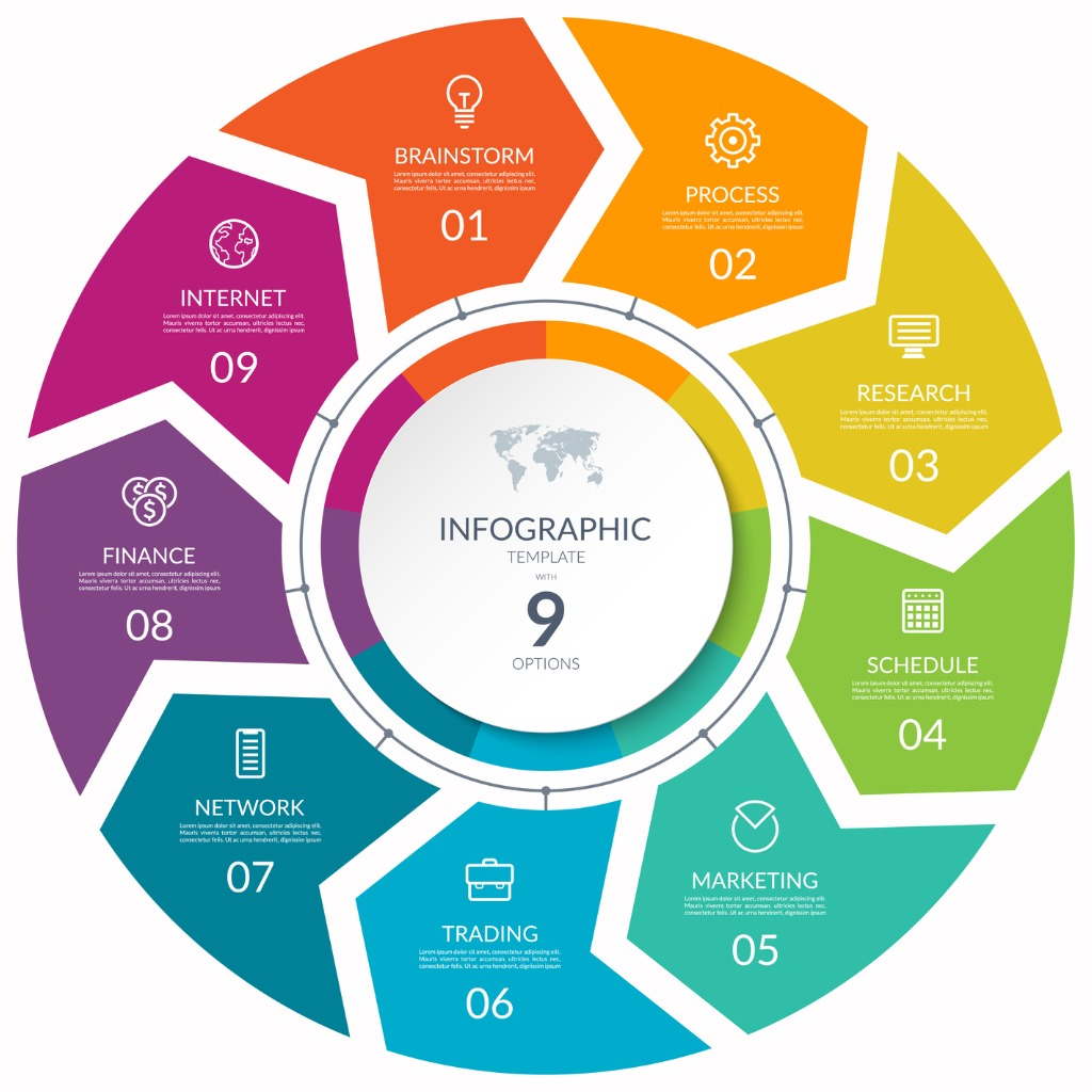 How Infographics Can Enrich Your Site and Convey Info With Ease