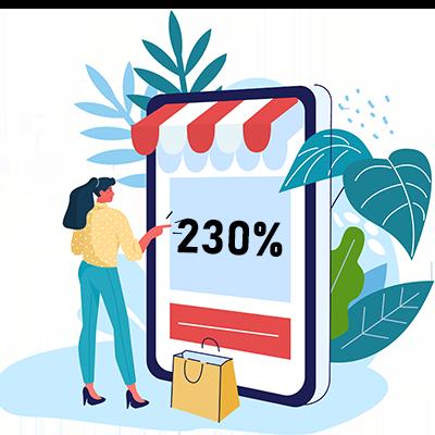 230% Organic Traffic Growth