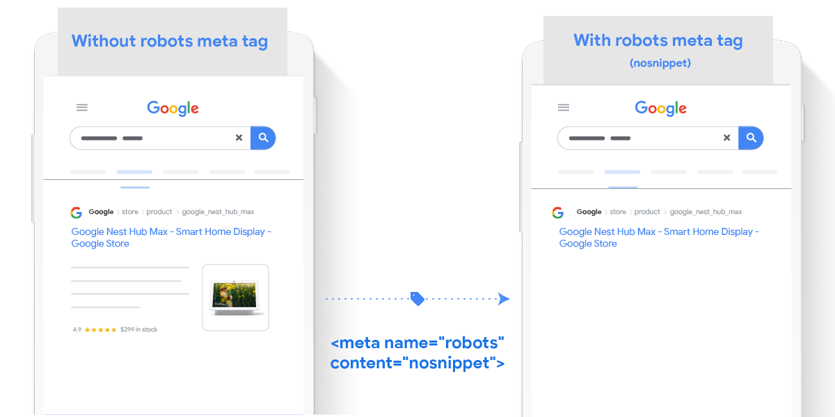 """Nosnippet"" meta tag example - Google 