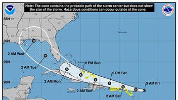 path of a hurricane