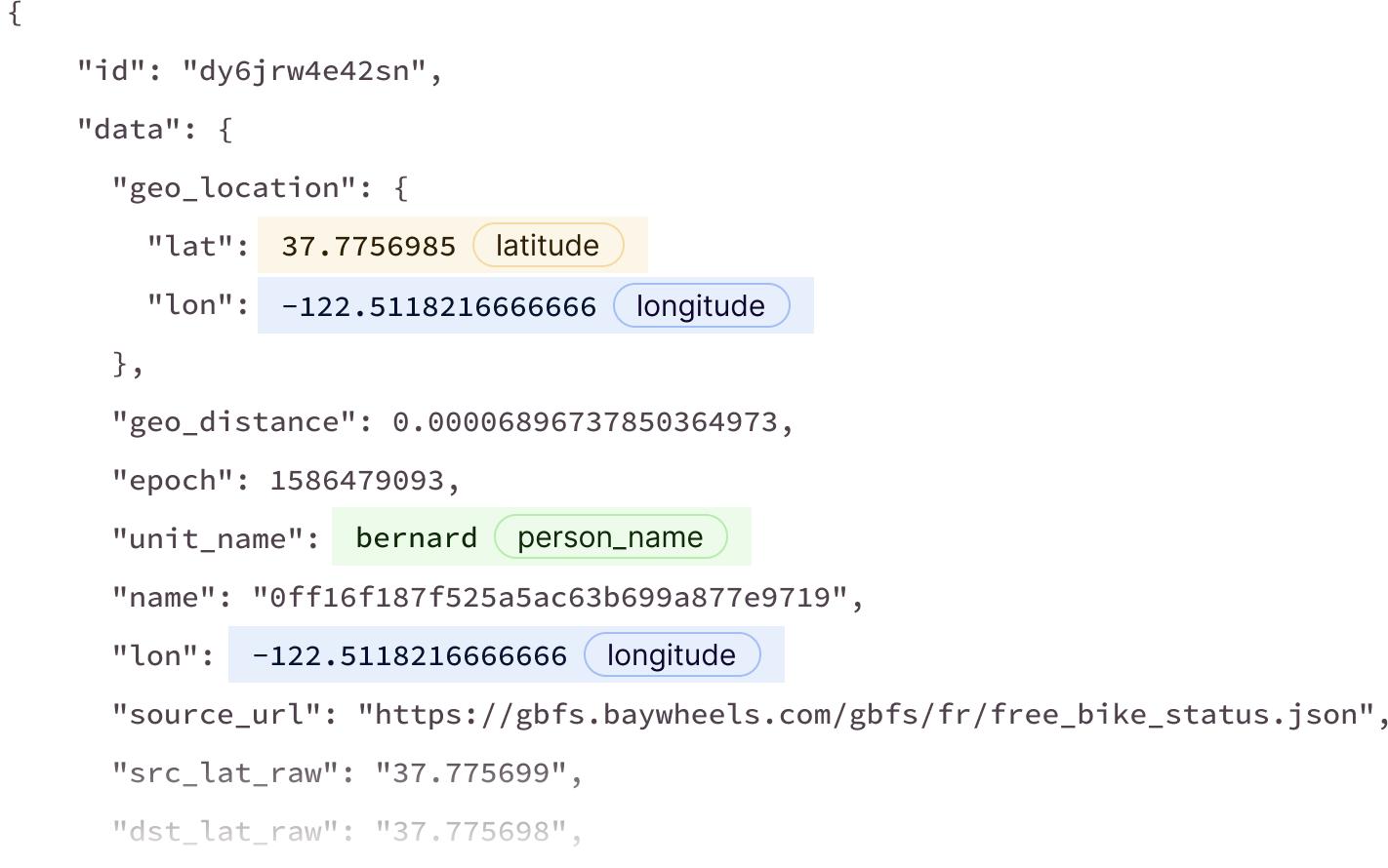 NER Code example
