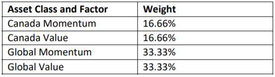 factor based portfolio chart