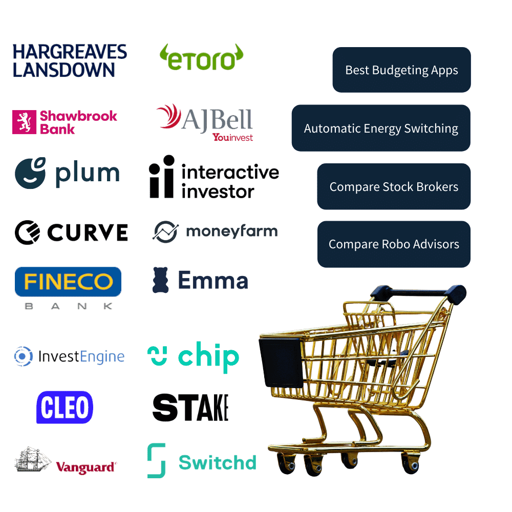 A gold shopping trolley and logos of financial institutions