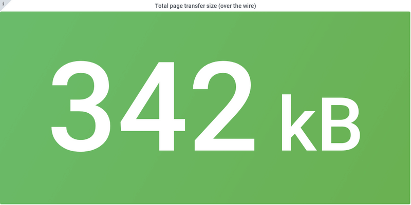 Total page transfer size Angular 9