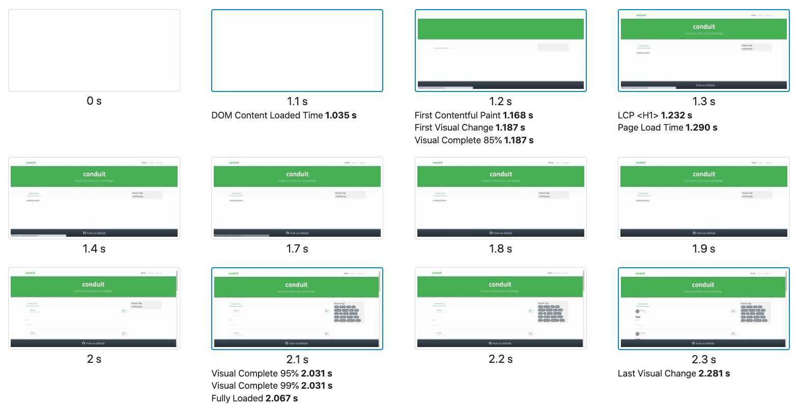 Visual readiness (detailed) AngularJS
