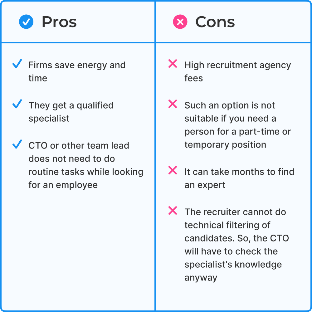 Pros and Cons #1