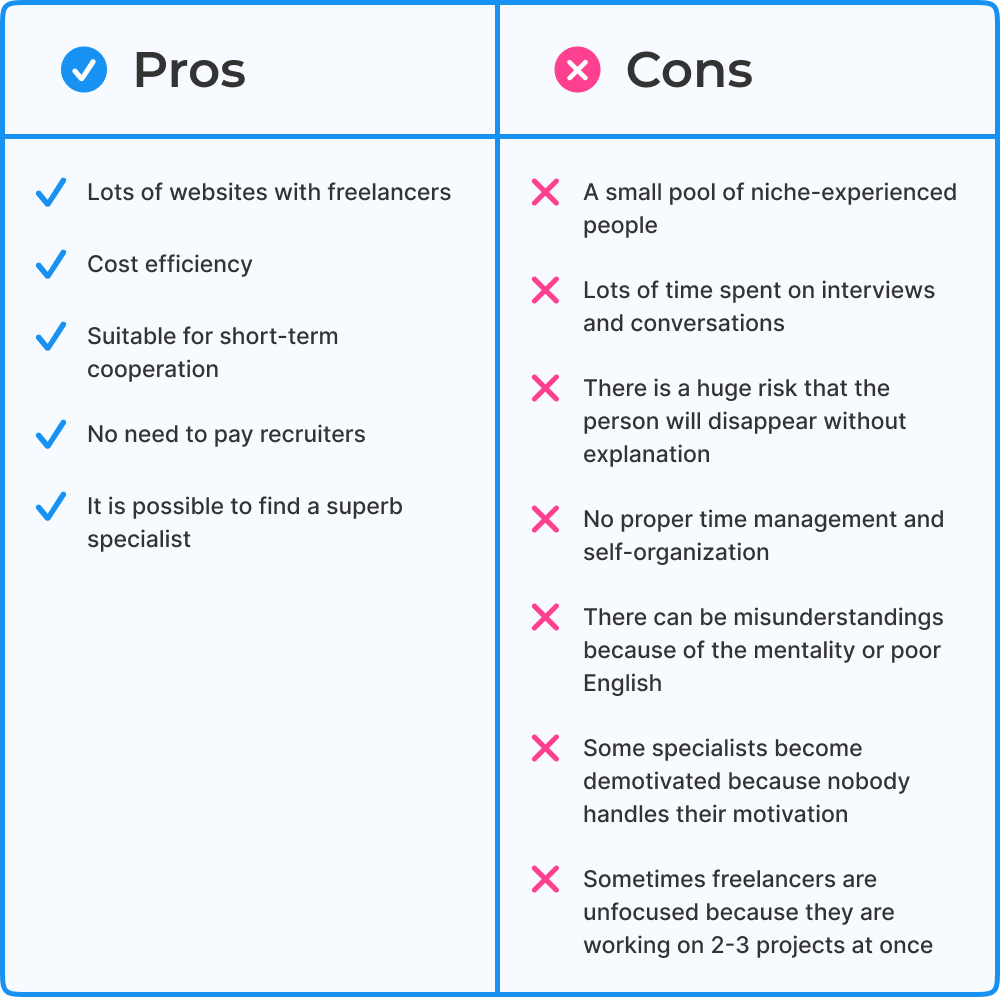 Pros and Cons #3