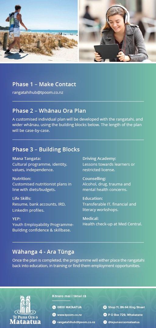 Rangatahi hub phases plan