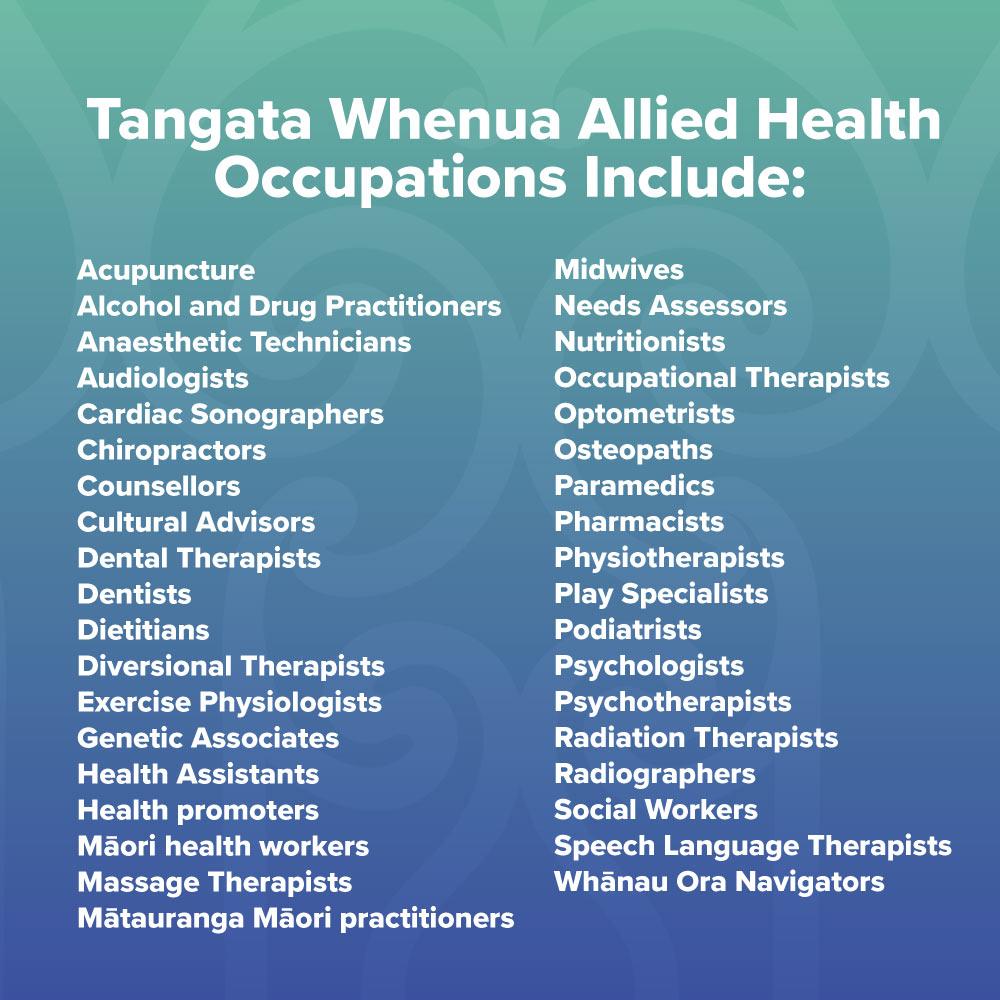 List of Tangata Whenua Allied Health occupations