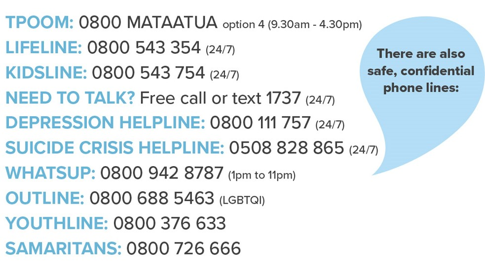 A graphic showing crucial mental health helplines
