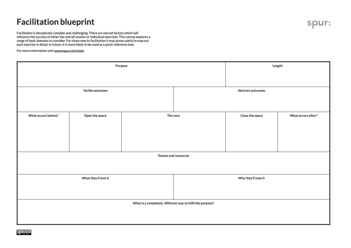 Facilitation blueprint