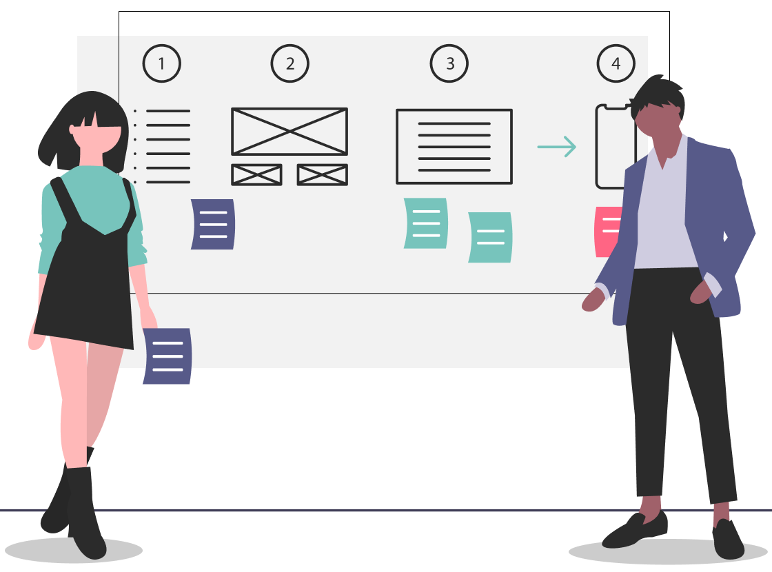 UX and UI Design - Create better-designed websites, products and applications. Improve ROI through a user-centric design solving user problems and creating an intuitive, aesthetically-pleasing digital solution that your users will love.