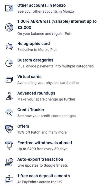 Monzo plus features, it includes adding other accounts to your Monzo, 1% AER interest on your balance, Holographic card, custom categories, virtual cards, advanced roundups, credit tracker, offers, fee-free withdrawals when you travel, 1 free cash deposit per month and auto export transactions.