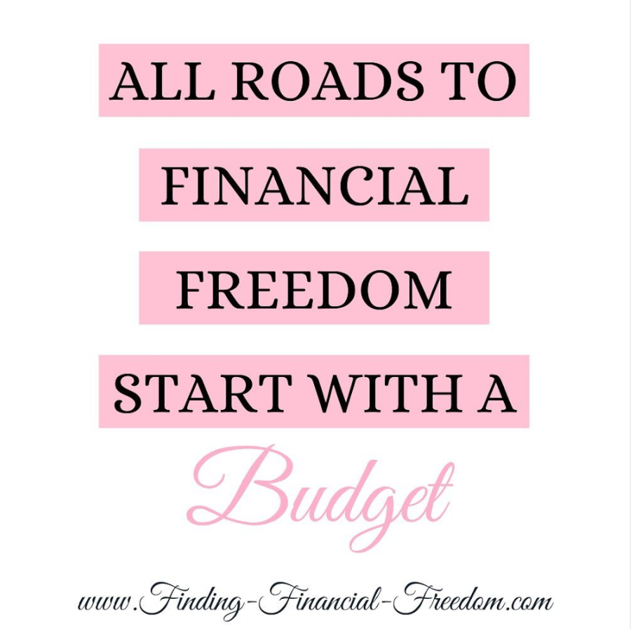 The first step to build your financial well-being is to create a budget