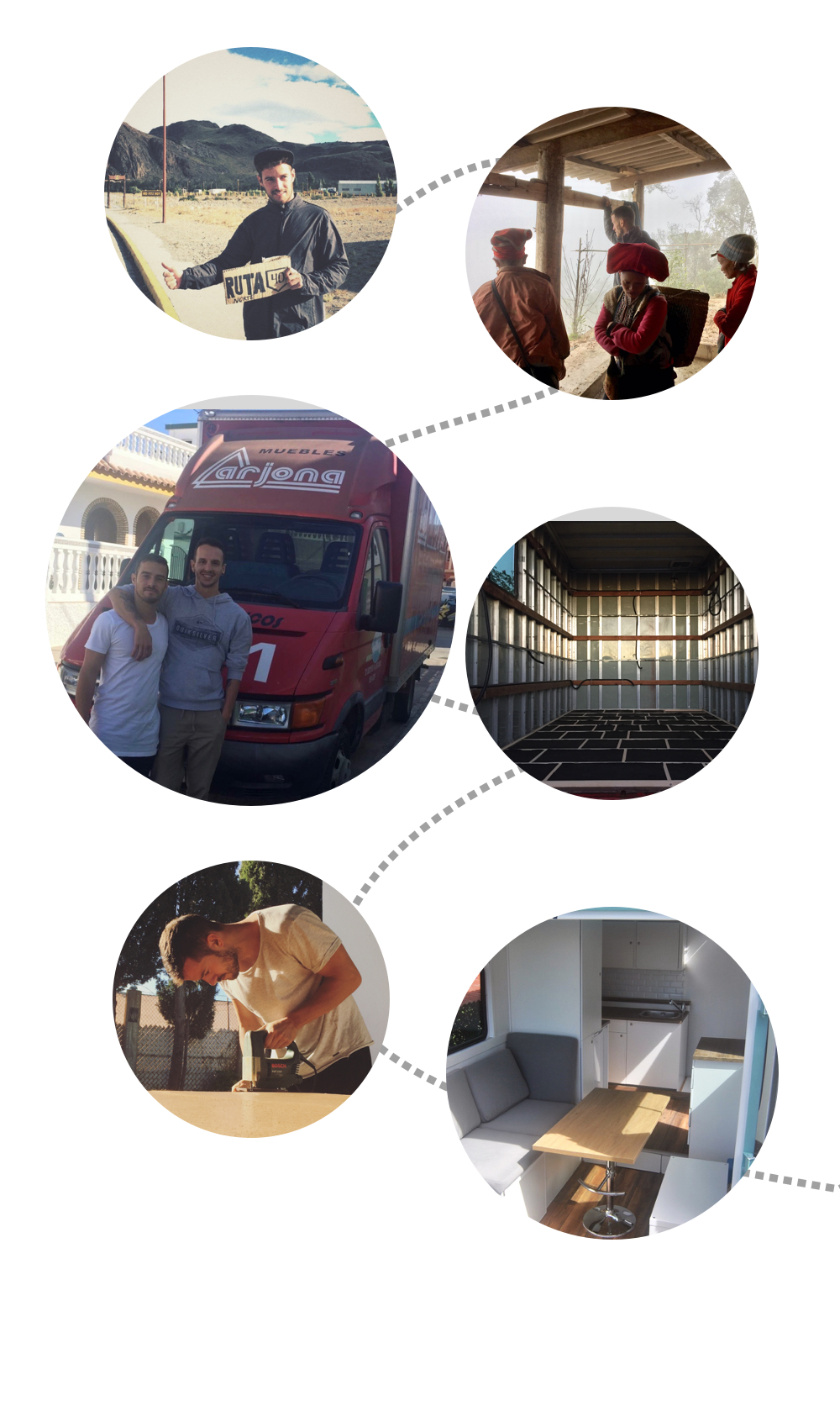 Collage of pictures that shows my experience travelling and building my camper van