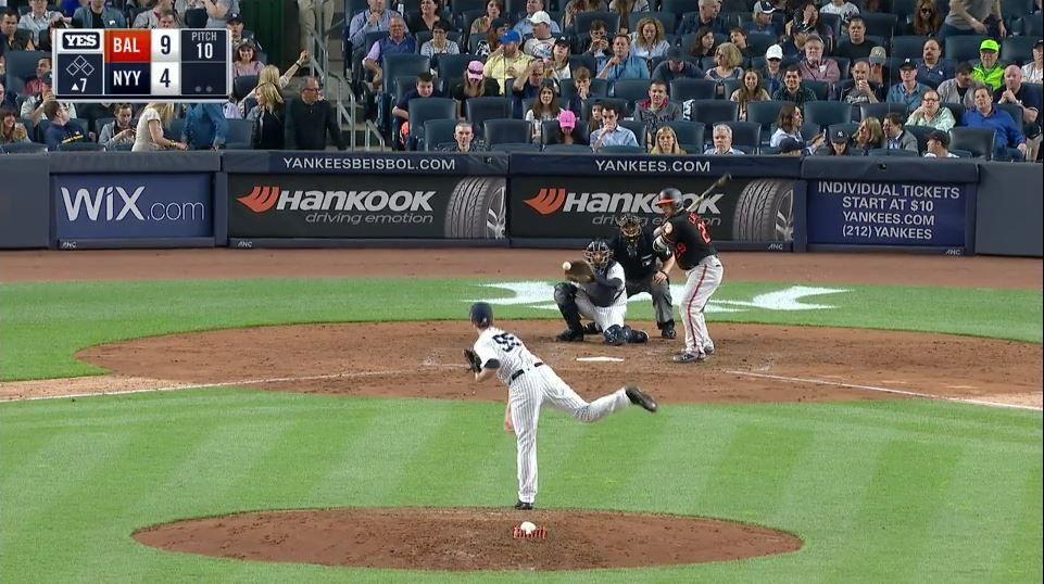 New York Yankees Homeplate Rotational